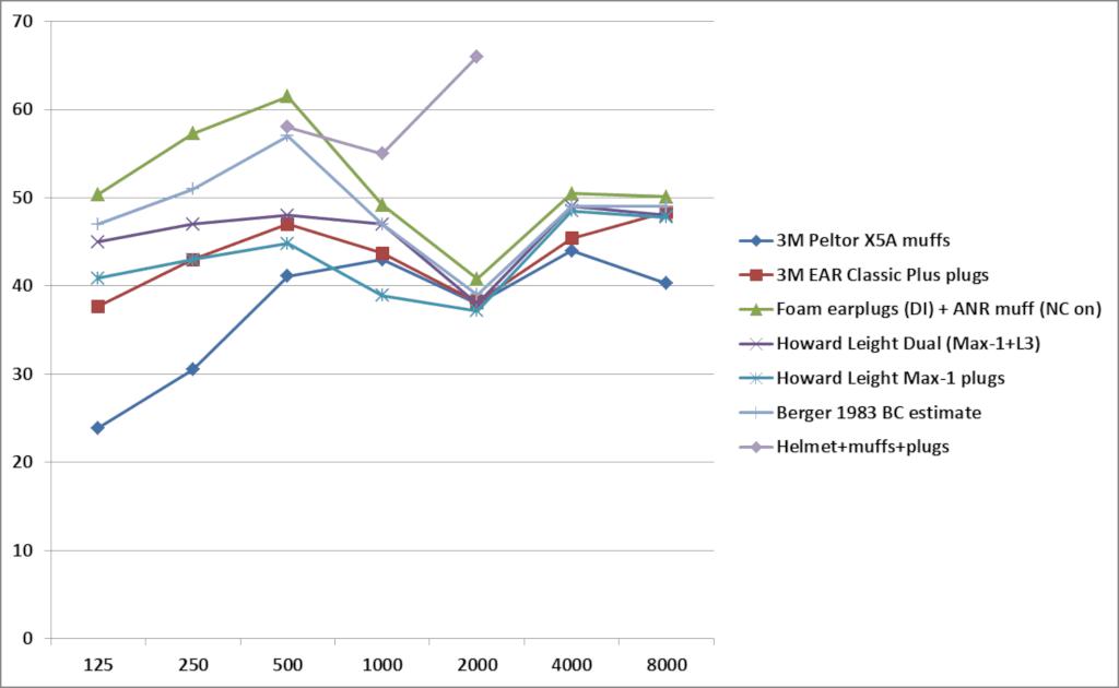 chart-bone-conduction-limits02.png