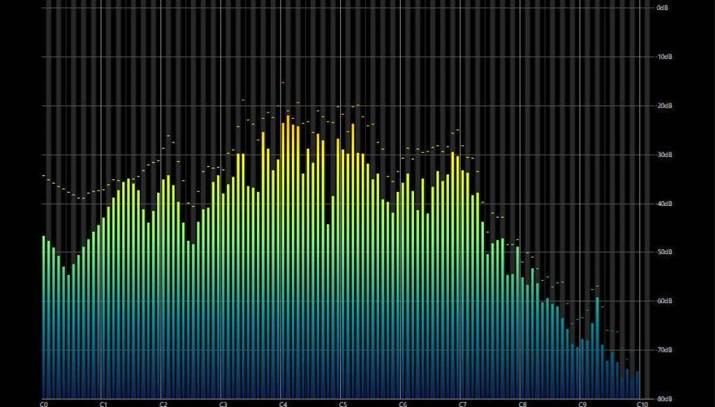 Lectrofan EVO Spectrum-7 Pink Noise