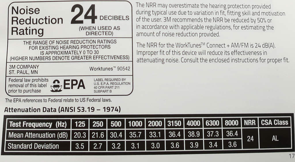 EPA label and attanuation example